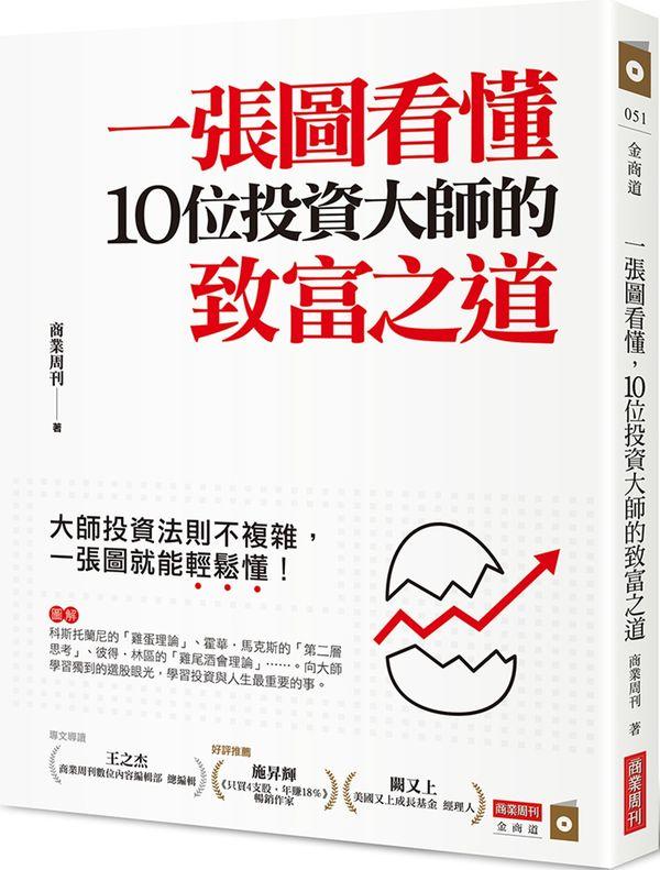 一張圖看懂 10位投資大師的致富之道