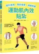 提升表現、預防傷害、減緩疼痛, 運動肌內效貼紮