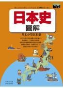 日本史圖解