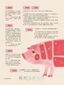 好吃7:選對豬肉做好菜──聰明選購Q&A,做出最愛家庭味