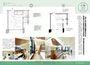 套房超小宅格局完全破解100例:15坪以下空間超強放大術,坪效UP,機能加分,侷限退散,住得超小也能超舒適的關鍵秘技