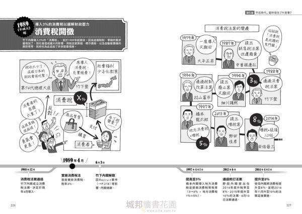 圖說日本大事記:1945-2017,改變與形塑現代日本的百大事件