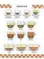 食物解剖:飲食文化✕歷史演進✕料理技術✕食材圖鑑,一分鐘讀懂世界美食,品嚐世界百味餐桌!