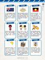 超圖解!澳洲打工度假完整攻略(2017最新資訊):規劃、實踐、狀況排除,各種SOP流程輕鬆搞懂