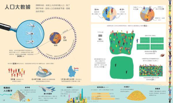 圖解超級比一比:用奇妙的比例尺認識全世界