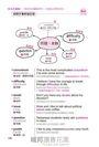 英文的邏輯:用老外的邏輯思考,才能真正學好英文(附1MP3)