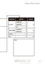 反轉窮皮夾的7步驟「發票整理術」:用4個信封整理1周發票,1個月多存5000元!