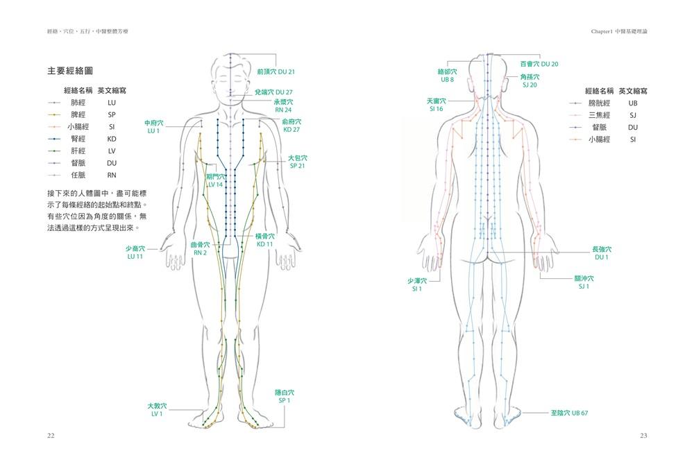 經絡.穴位.五行,中醫整體芳療:28支基礎精油 × 60款對症配方,用特調精油按摩穴道,除心靈的傷、解身體的痛