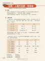 我的專屬德語家教課【初級】(附1MP3+別冊)