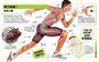 超能力人體百科:全方位剖析人體奧祕,探索人類潛能