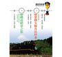 典藏版鐵道新旅:台鐵支線