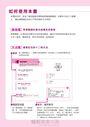 從零開始學韓語(附CD):一本讓你從文法中釐清觀念、從練習中強化文法的雙效文法書