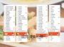 隨身一冊!秒懂日文菜單:手指、拼音都可通,不靠日語吃遍日本