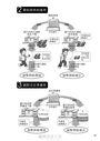 圖解經濟學修訂版