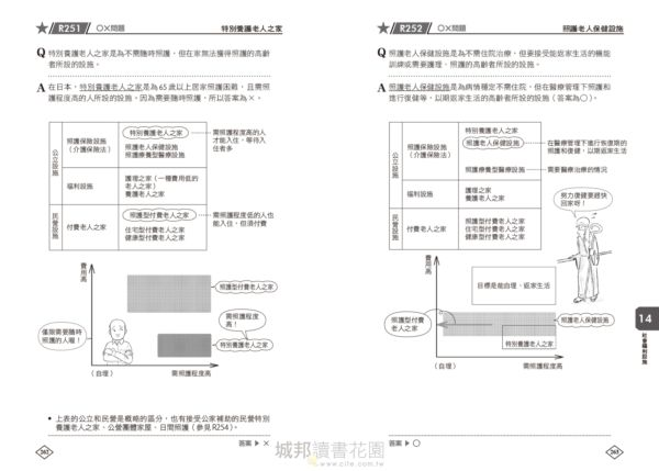 圖解建築計畫入門:一次精通建物空間、動線設計、尺寸面積、都市計畫的基本知識、原理和應用