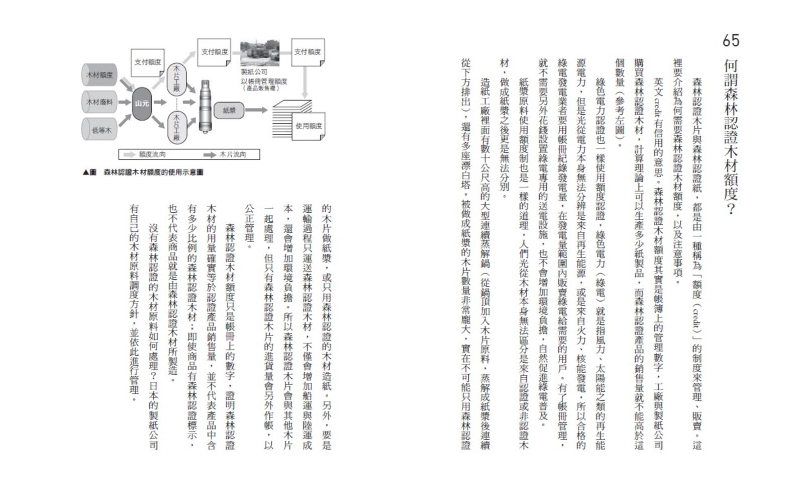 紙的百知識:發明、製造、應用、再生,100個關於紙的知識考