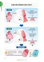 全彩圖解高血壓&動脈硬化保健事典(暢銷增訂版)