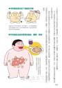 全彩圖解 降低壞膽固醇、提高好膽固醇