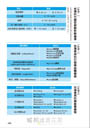 圖解血糖值保健事典