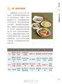 營養師&兒科醫師兒童飲食配方:聰明選食物.健康挑外食